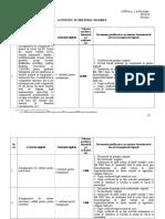 anexa-2-activitati-eligibile-comert-2016-2-2-1