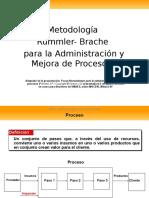 Administracion y Mejora de Procesos 1231250150178822 2