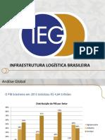 Aula 02 Infraestrutura Logística Brasileira
