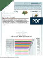 CPU Chart PassMark - Jan 2016