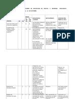 Informe de Recepcion de Textos y Material Educativo 2012