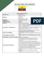 Ecuador Imp
