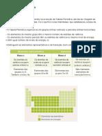 1.3- Tabela periódica.pdf