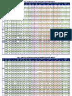 Tabla Tuberias Revestimiento.pdf