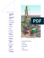 Drilling Rig Components.docx