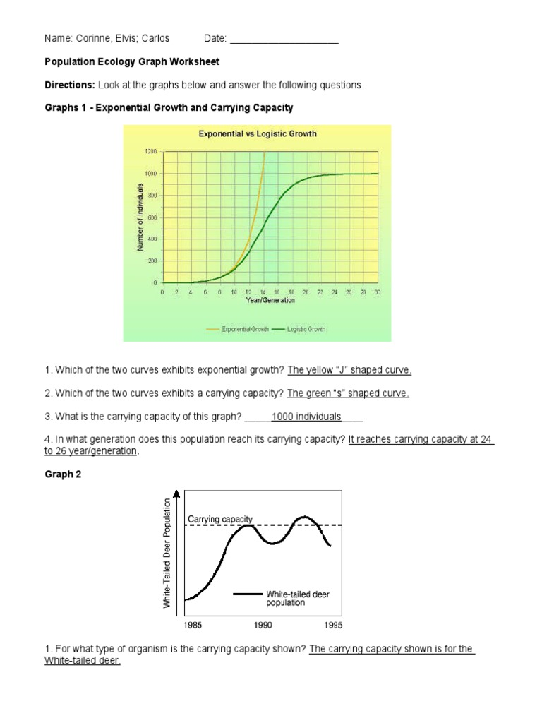 Population Ecology Graph Worksheet Answers A P Moose Predation