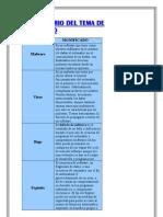 Microsoft Word - Tabla de Seguridad CRIS