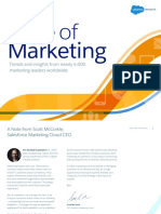 State of Marketing Report 2016