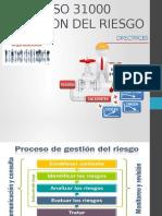 ISO 31000.pptx