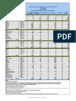 2015-dic-31-cha-CHIKV-casos-se-52.pdf