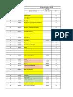 Distribución de Cursos de CPGT AQP