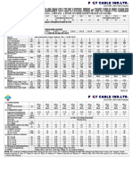 Data Sheet for Pgcb 16.05.2013