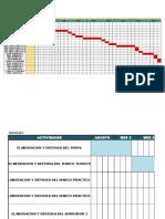 Cronograma de Desarrollo