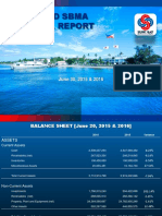 Unaudited SBMA Financial Report, June 2016 & 2015