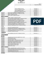 Steelmax List