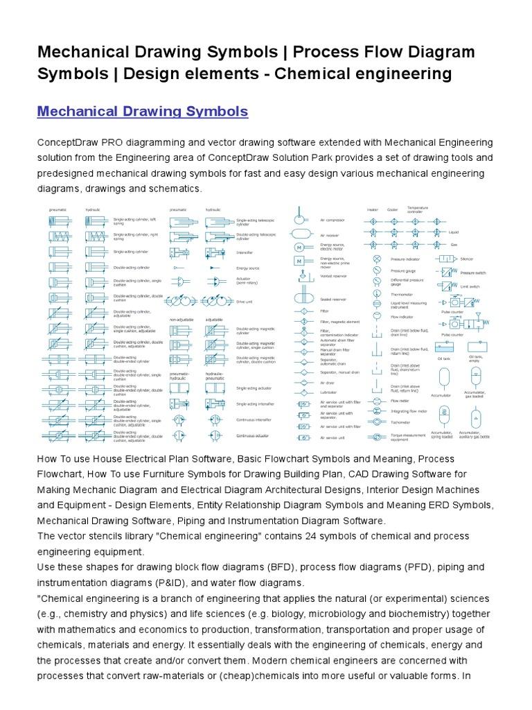 Mechanical Drawing Symbols Engineering Mechanical Engineering