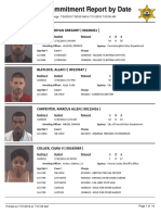 Peoria County Jail booking sheet for July 31, 2016