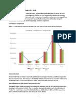 2918_Quarterly Financial Update Q2-2016