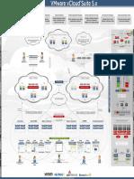 Hypervizor Com VMware VCloud Suite Architecture Diagram v1