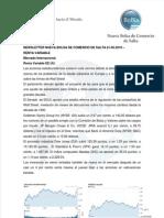 Informe 21-05-2010