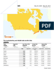 Canada Analytics for Quebec Chronicle-Telegraph Newspaper 2009-2010