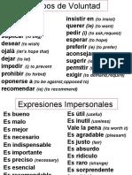 subjunctivlistspart1