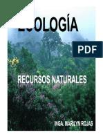 Clase 20 Recursos Naturales