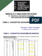 EXPLORACIÓN GEOQUÍMICA_tema02
