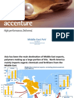Accenture Middle East China chemical demand/supply projections
