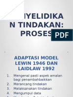 Adaptasi Model Kurt Lewin Dan Laidlaw