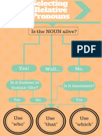relative pronoun infographic