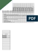 Gpmp Trial 1 Spm Pjpk 2015