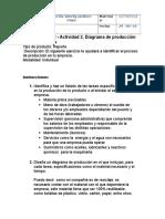 MIV - U2 - Actividad 2. Diagrama de Producción Diagrama de Producción