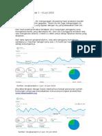 Laporan Web Periode 1 – 31 Juli 2016