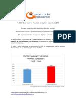 Conflictividad Social en Venezuela Primer Semestre 2016
