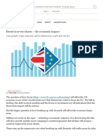 Brexit in Seven Charts — the Economic Impact — FT