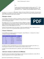 Réseaux TCP_IP_Adressage IP v4 — Wikilivres