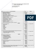 Rencana Kegiatan Dan Anggaran Satuan (Rkas) Paud