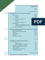 OL FPP 1x SPANISH - Country Case Spreadsheet