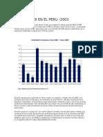 PBI EN EL PERU