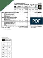 Ejemplo Curso Project Datalaing 2015