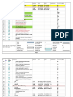 HBL Sales Support Project Timeline