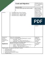 Module Objectives Spec Sheet