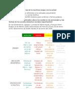 Diferencias de La Escritura Maya Con La Actual y Cuadro Comparativo