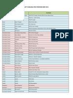 Draft Wahana PIDI Mei 2016.pdf