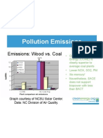 Comparison of coal and wood energy
