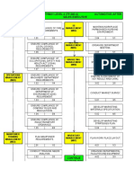 3,4,5 - Training Pathway, Matriks NOSS & Core Ability (1)