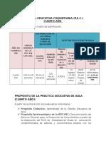 ETAPA DE PREPARACIÓN DE LA PEC.docx
