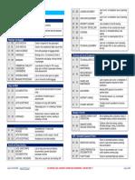 B737MRG_delaycodes.pdf