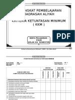 KKM Fiqih Kelas XII.doc